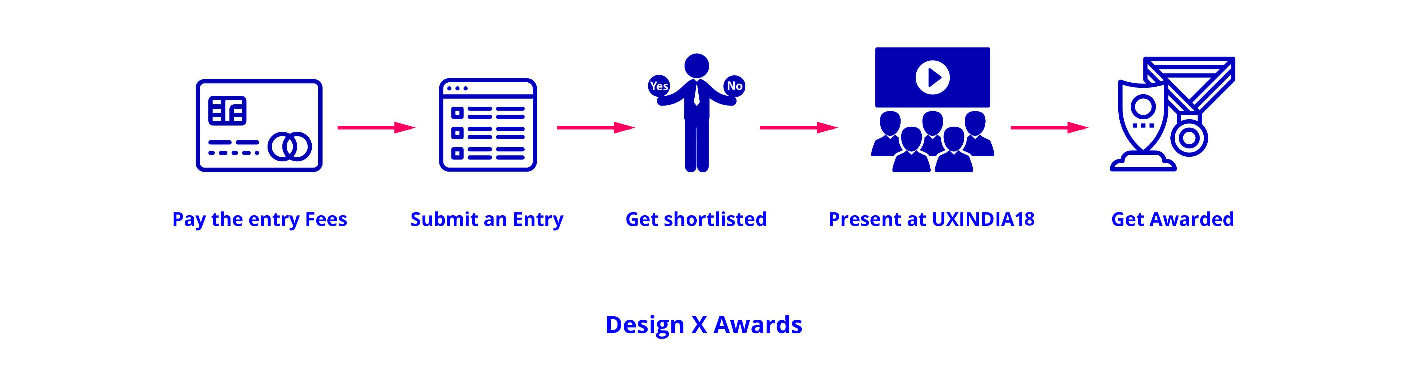Design X Awards